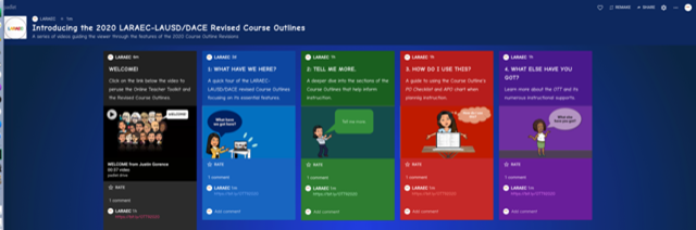 ESL Course Outlines